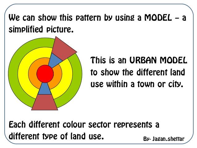 use-patterns